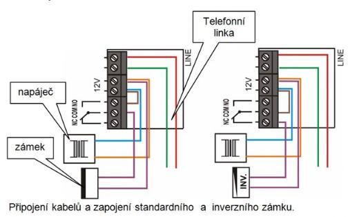 co nsa připojení znamená